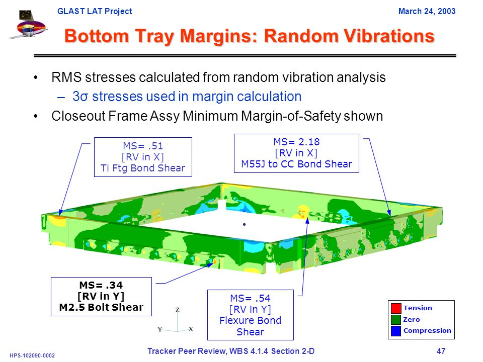 GLAST LAT ProjectMarch 24, 2003 HPS-102090-0002 Tracker Peer Review, WBS 4.1.4 Section 2-D 47 Bottom Tray Margins: Random Vibrations RMS stresses calculated from random vibration analysis –3σ stresses used in margin calculation Closeout Frame Assy Minimum Margin-of-Safety shown MS= 2.18 [RV in X] M55J to CC Bond Shear MS=.34 [RV in Y] M2.5 Bolt Shear MS=.51 [RV in X] Ti Ftg Bond Shear Tension Zero Compression MS=.54 [RV in Y] Flexure Bond Shear