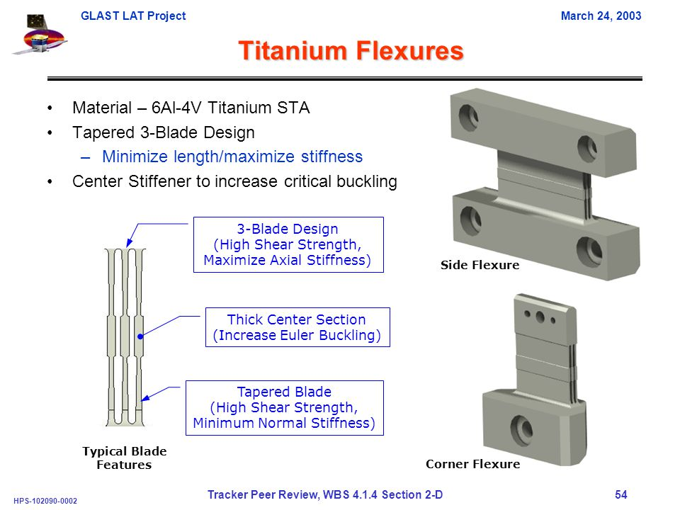GLAST LAT ProjectMarch 24, 2003 HPS-102090-0002 Tracker Peer Review, WBS 4.1.4 Section 2-D 54 Titanium Flexures Material – 6Al-4V Titanium STA Tapered 3-Blade Design –Minimize length/maximize stiffness Center Stiffener to increase critical buckling Side Flexure Corner Flexure Typical Blade Features Tapered Blade (High Shear Strength, Minimum Normal Stiffness) Thick Center Section (Increase Euler Buckling) 3-Blade Design (High Shear Strength, Maximize Axial Stiffness)