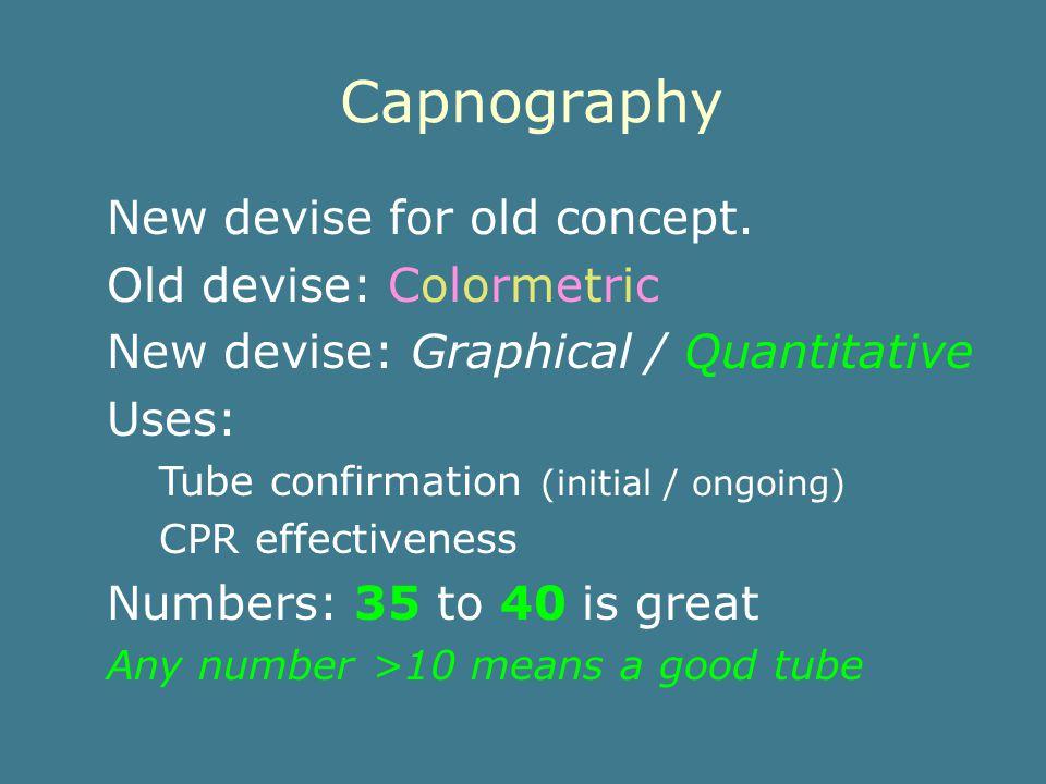 Capnographic Device {Medtronic Microstream EtCO 2 Circuit}