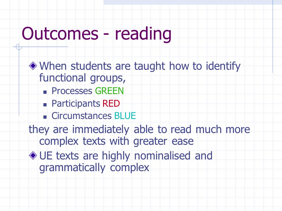 Outcomes - reading When students are taught how to identify functional groups, Processes GREEN Participants RED Circumstances BLUE they are immediately able to read much more complex texts with greater ease UE texts are highly nominalised and grammatically complex