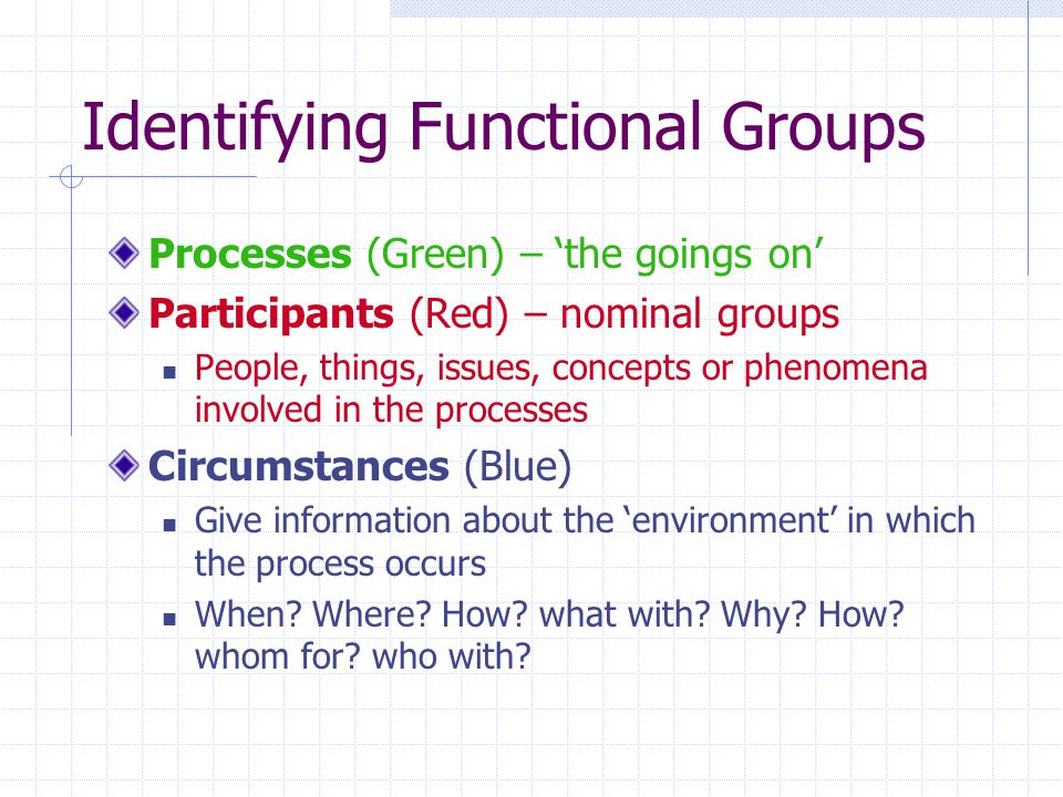 Identifying Functional Groups Processes (Green) – 'the goings on' Participants (Red) – nominal groups People, things, issues, concepts or phenomena involved in the processes Circumstances (Blue) Give information about the 'environment' in which the process occurs When.