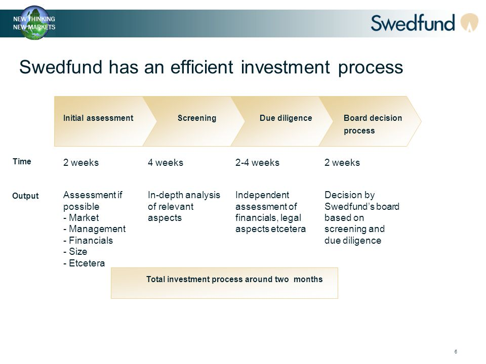 6 Swedfund has an efficient investment process Time 2 weeks4 weeks2-4 weeks2 weeks Output Assessment if possible - Market - Management - Financials - Size - Etcetera In-depth analysis of relevant aspects Independent assessment of financials, legal aspects etcetera Decision by Swedfund's board based on screening and due diligence Total investment process around two months ScreeningDue diligenceBoard decision process Initial assessment