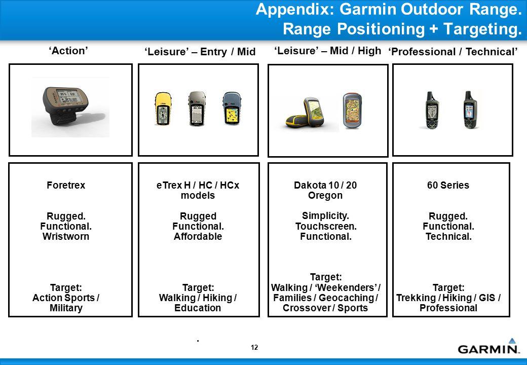 12 Appendix: Garmin Outdoor Range. Range Positioning + Targeting.