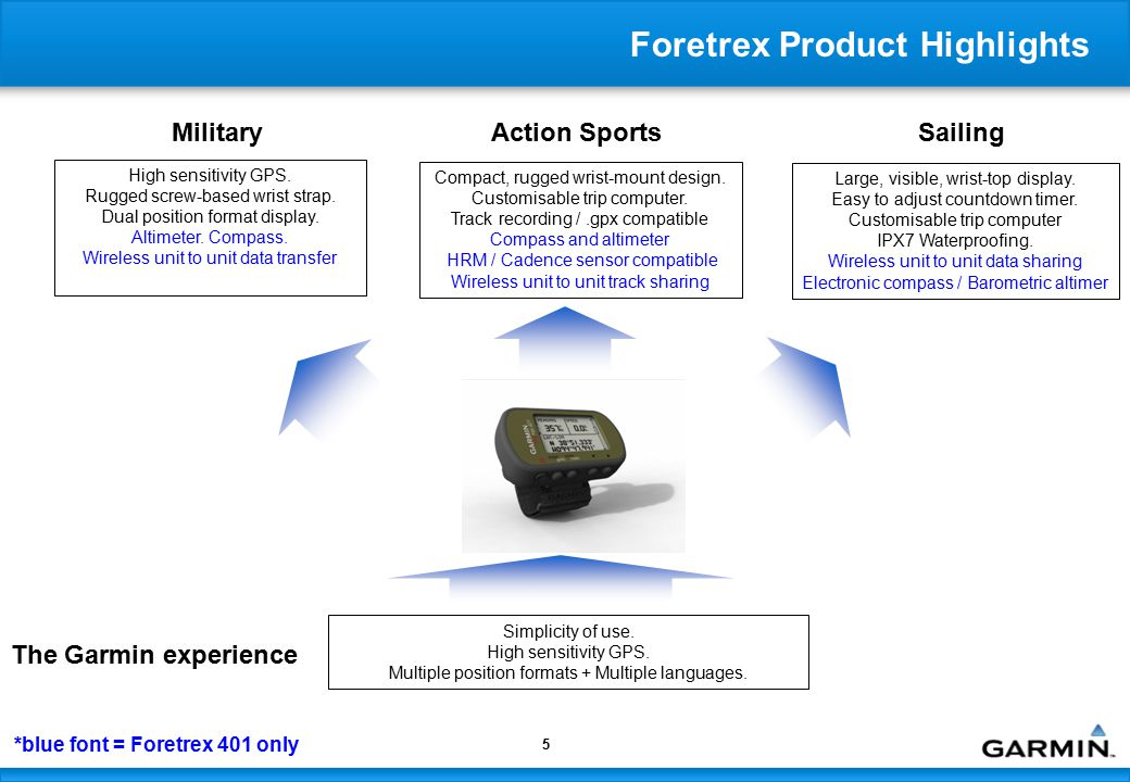 5 Foretrex Product Highlights Simplicity of use. High sensitivity GPS.
