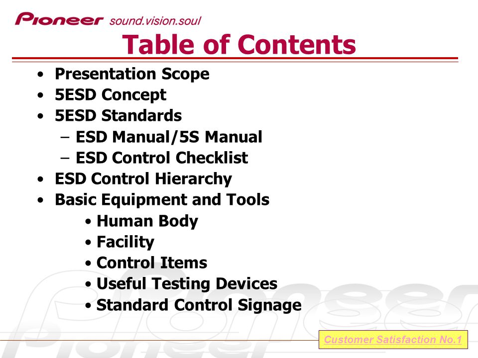 Customer Satisfaction No.1 Table of Contents Presentation Scope 5ESD Concept 5ESD Standards –ESD Manual/5S Manual –ESD Control Checklist ESD Control Hierarchy Basic Equipment and Tools Human Body Facility Control Items Useful Testing Devices Standard Control Signage