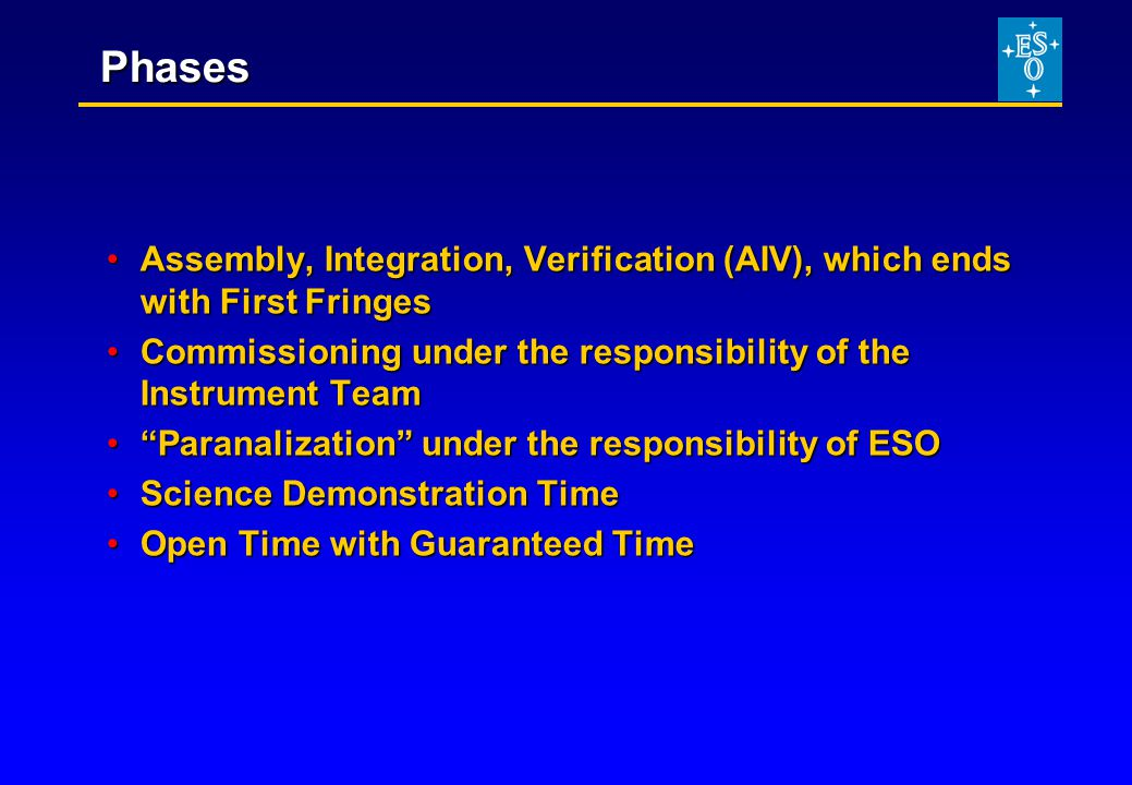 Phases Assembly, Integration, Verification (AIV), which ends with First FringesAssembly, Integration, Verification (AIV), which ends with First Fringes Commissioning under the responsibility of the Instrument TeamCommissioning under the responsibility of the Instrument Team Paranalization under the responsibility of ESO Paranalization under the responsibility of ESO Science Demonstration TimeScience Demonstration Time Open Time with Guaranteed TimeOpen Time with Guaranteed Time