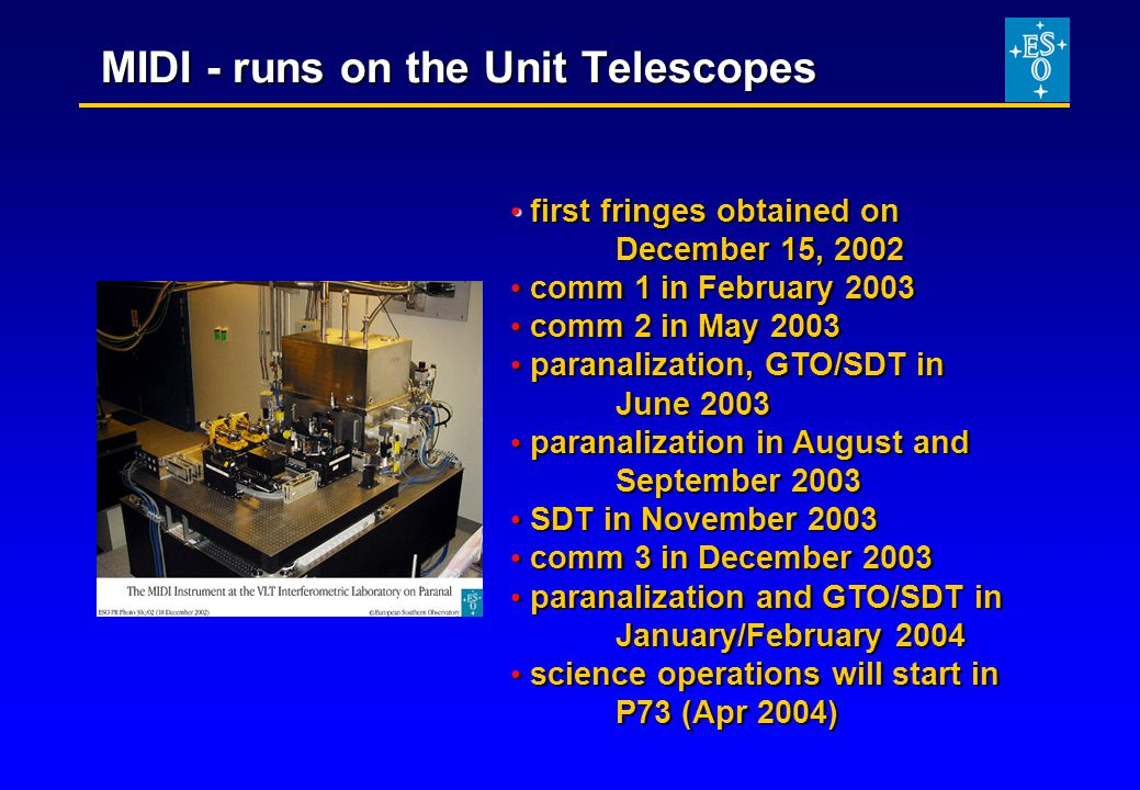 MIDI - runs on the Unit Telescopes first fringes obtained on December 15, 2002 first fringes obtained on December 15, 2002 comm 1 in February 2003 comm 1 in February 2003 comm 2 in May 2003 comm 2 in May 2003 paranalization, GTO/SDT in June 2003 paranalization, GTO/SDT in June 2003 paranalization in August and September 2003 paranalization in August and September 2003 SDT in November 2003 SDT in November 2003 comm 3 in December 2003 comm 3 in December 2003 paranalization and GTO/SDT in January/February 2004 paranalization and GTO/SDT in January/February 2004 science operations will start in P73 (Apr 2004) science operations will start in P73 (Apr 2004)