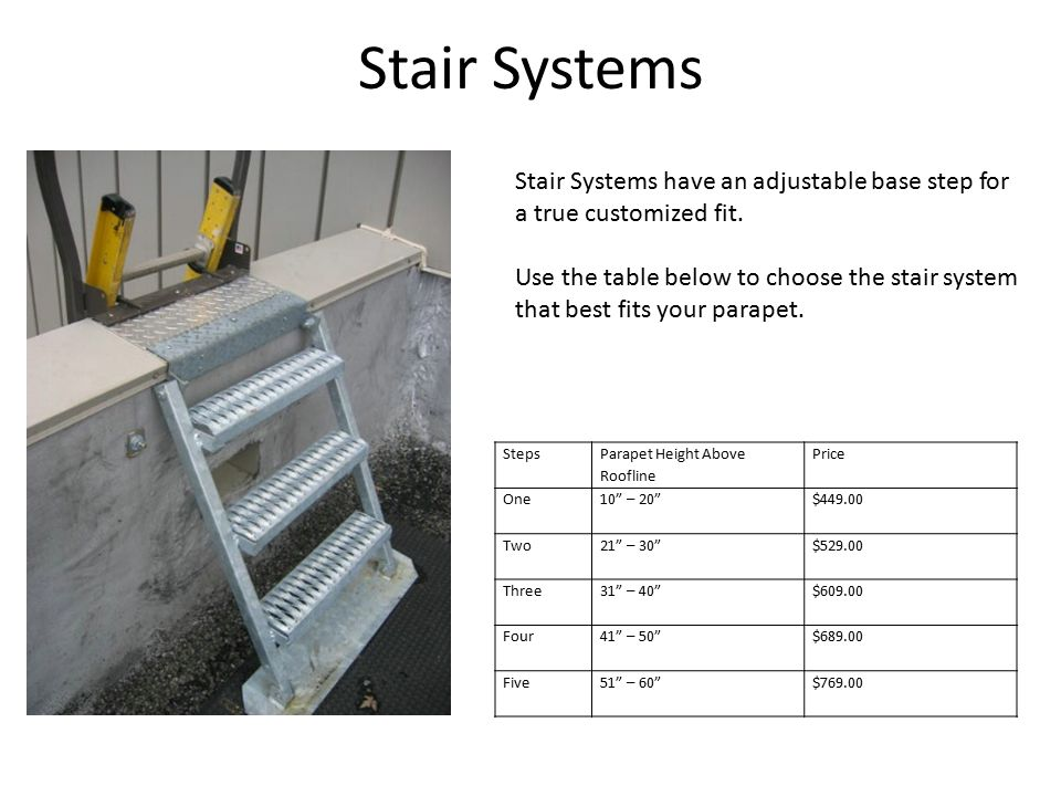 Stair Systems Steps Parapet Height Above Roofline Price One10 – 20 $449.00 Two21 – 30 $529.00 Three31 – 40 $609.00 Four41 – 50 $689.00 Five51 – 60 $769.00 Stair Systems have an adjustable base step for a true customized fit.