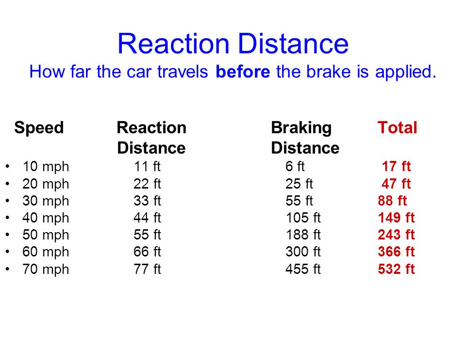Stopping Distance There is no absolute formula to judge stopping Factors in Stopping Individual reaction time Weather & road conditions Vehicle weight Brake & tire conditions Roadway conditions Speed
