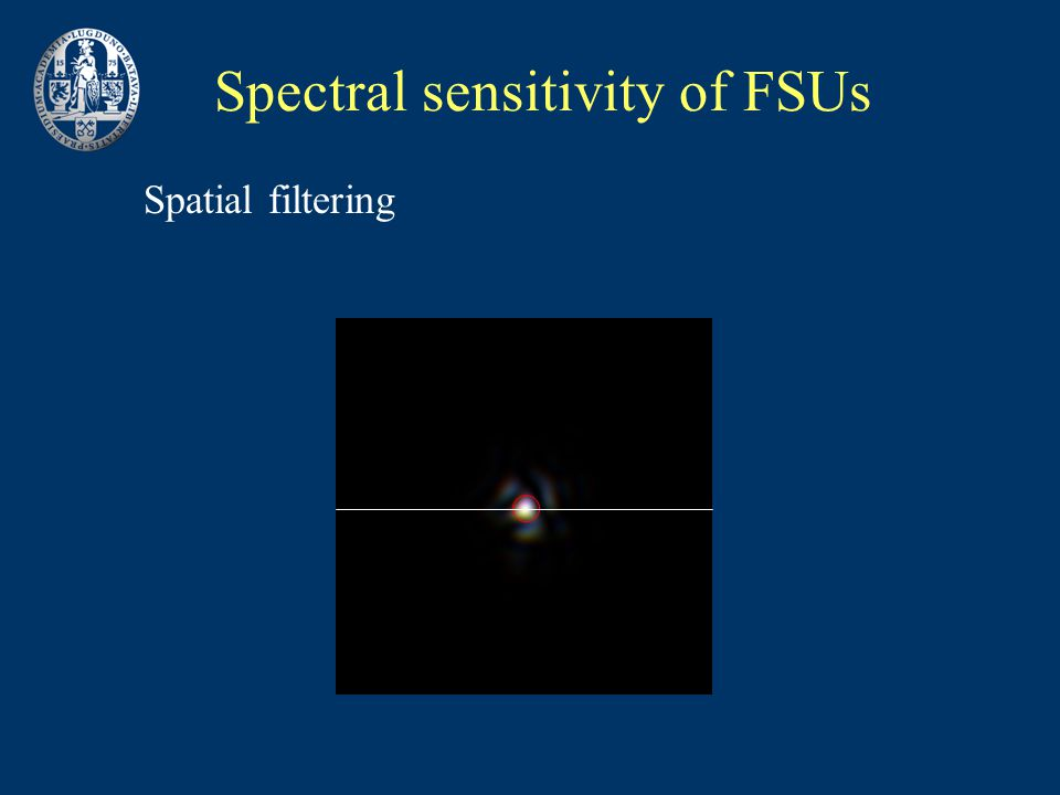 Spectral sensitivity of FSUs Spatial filtering