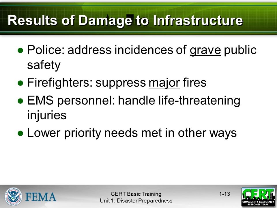 Results of Damage to Infrastructure ●Police: address incidences of grave public safety ●Firefighters: suppress major fires ●EMS personnel: handle life-threatening injuries ●Lower priority needs met in other ways 1-13CERT Basic Training Unit 1: Disaster Preparedness