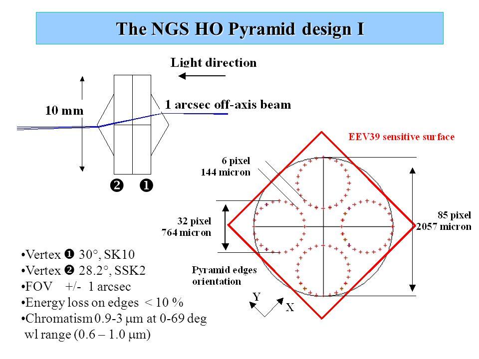 The NGS HO Pyramid design I Vertex  30°, SK10 Vertex  28.2°, SSK2 FOV +/- 1 arcsec Energy loss on edges < 10 % Chromatism 0.9-3  m at 0-69 deg wl range (0.6 – 1.0  m) 