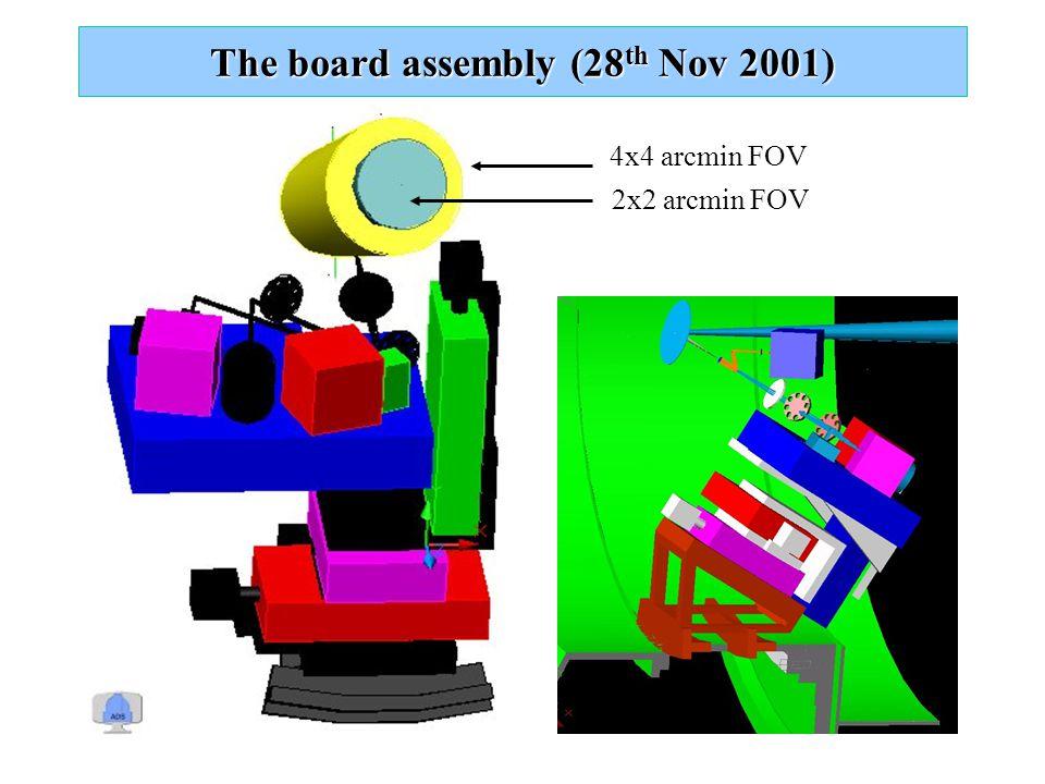 The board assembly (28 th Nov 2001) 4x4 arcmin FOV 2x2 arcmin FOV