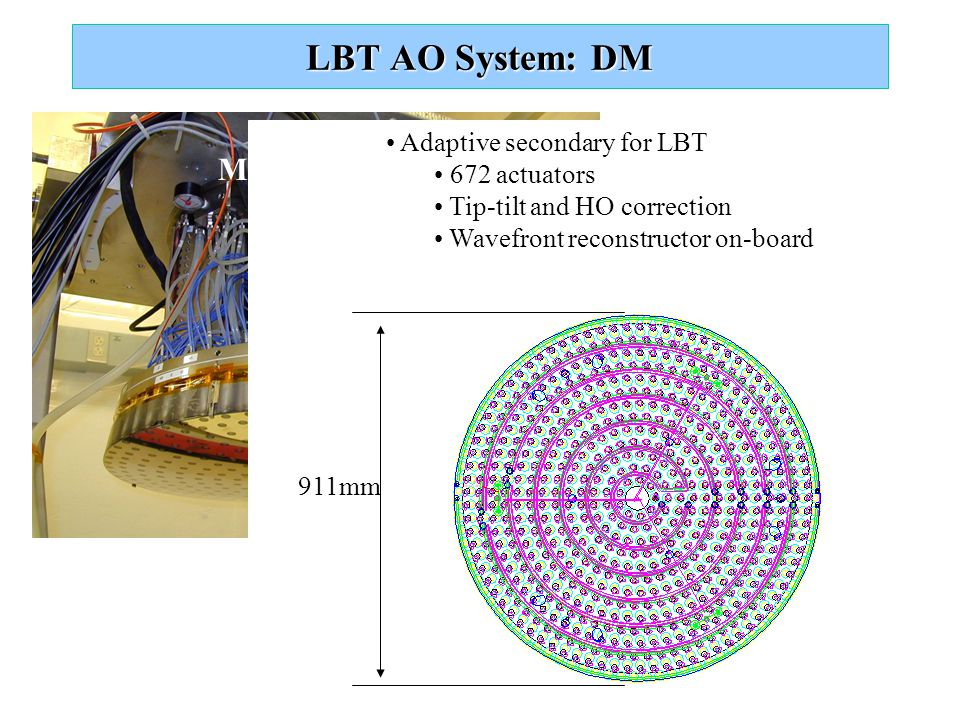 LBT AO System: DM MMT Adaptive Secondary Adaptive secondary for LBT 672 actuators Tip-tilt and HO correction Wavefront reconstructor on-board 911mm