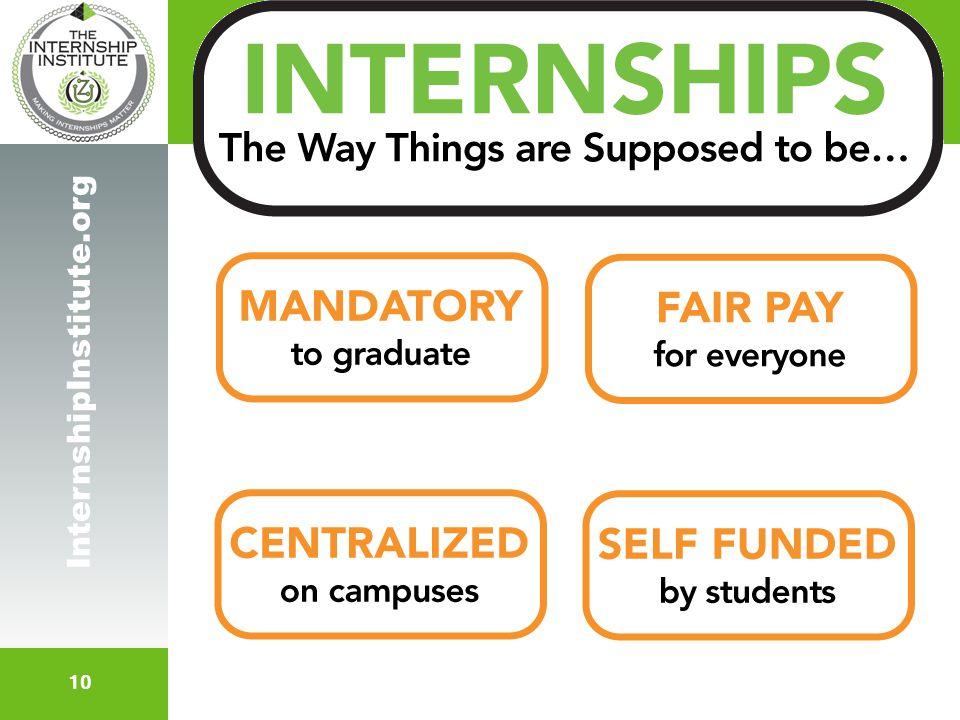 10 InternshipInstitute.org
