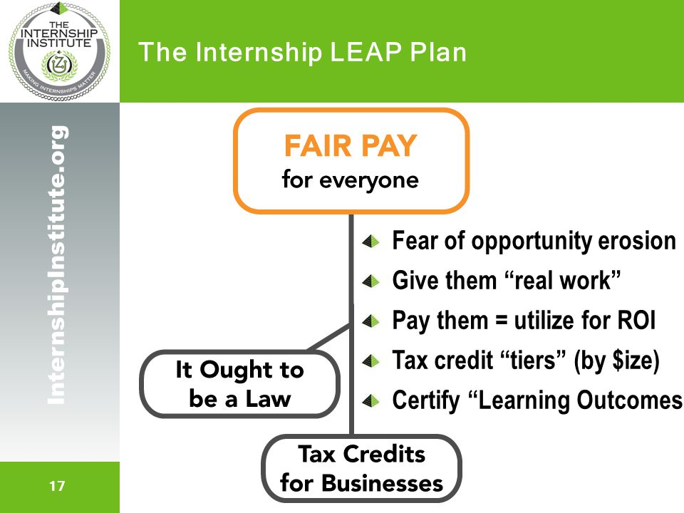 "17 InternshipInstitute.org The Internship LEAP Plan Fear of opportunity erosion Give them ""real work"" Pay them = utilize for ROI Tax credit ""tiers"" (b"