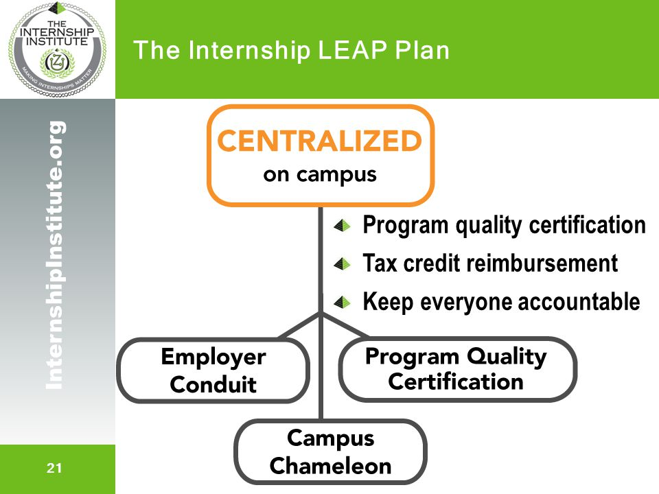 21 InternshipInstitute.org The Internship LEAP Plan Program quality certification Tax credit reimbursement Keep everyone accountable