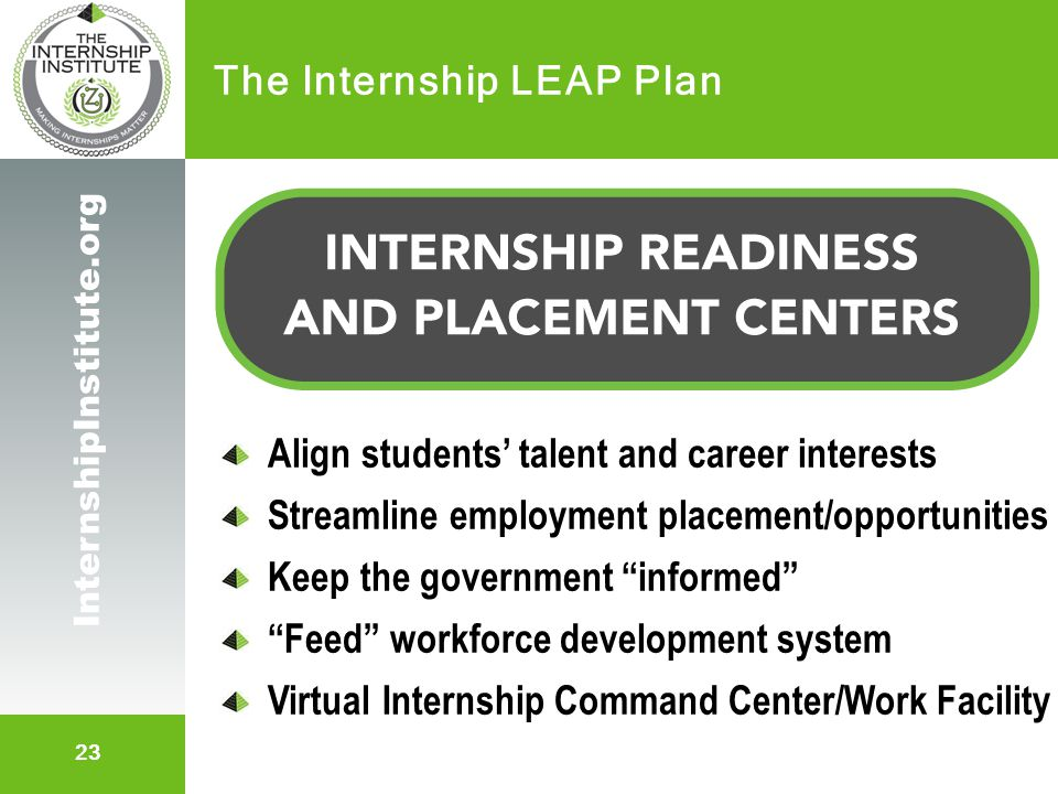 23 InternshipInstitute.org The Internship LEAP Plan Align students' talent and career interests Streamline employment placement/opportunities Keep the
