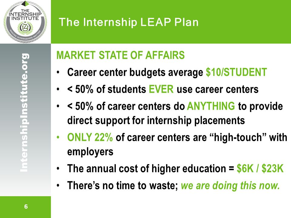 27 InternshipInstitute.org The Internship LEAP Plan Exact budget number Annual by junior class Tuition scales service level to size of campus student body