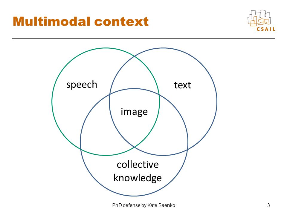 PhD defense by Kate Saenko3 Multimodal context speech text image collective knowledge