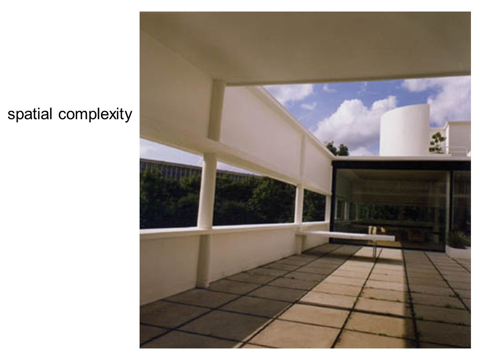 spatial complexity