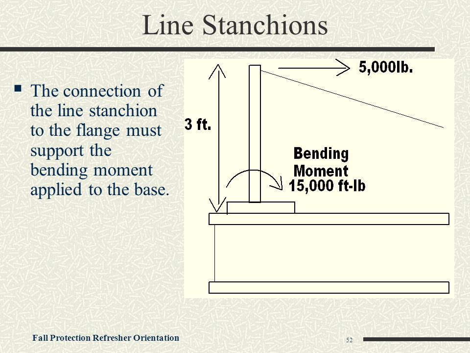Fall Protection Refresher Orientation 52 Line Stanchions  The connection of the line stanchion to the flange must support the bending moment applied