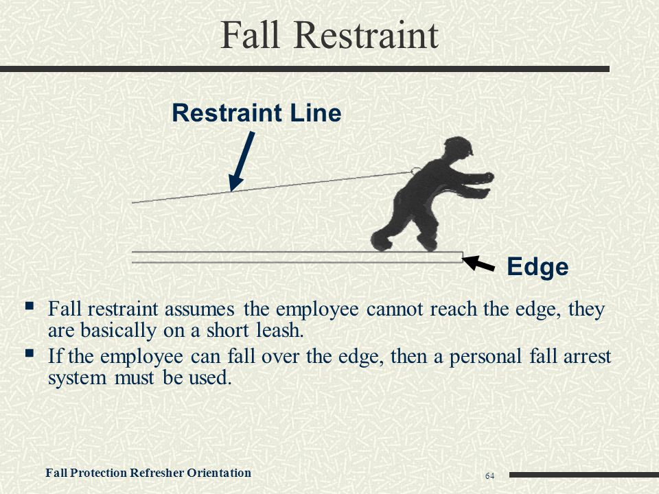 Fall Protection Refresher Orientation 64 Fall Restraint  Fall restraint assumes the employee cannot reach the edge, they are basically on a short lea