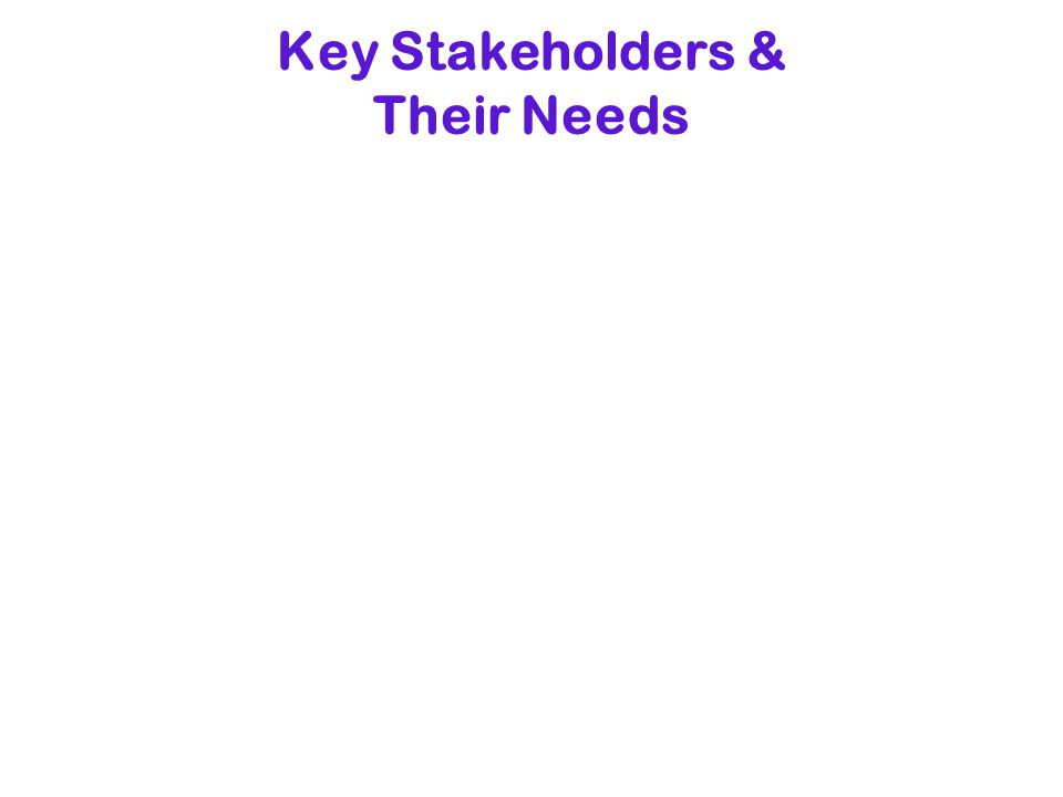 Key Stakeholders & Their Needs