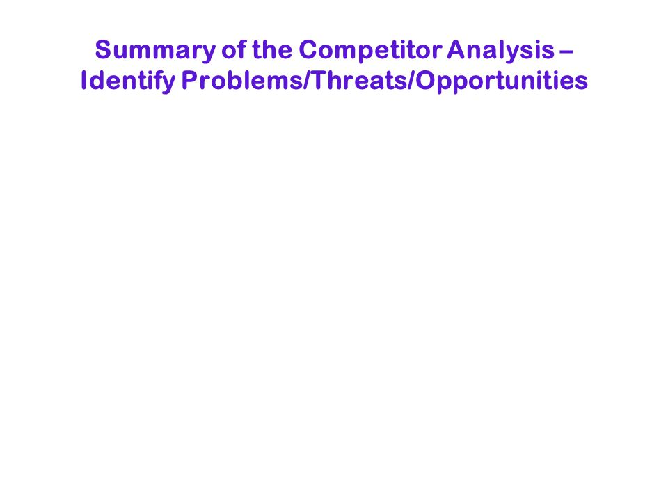 Summary of the Competitor Analysis – Identify Problems/Threats/Opportunities