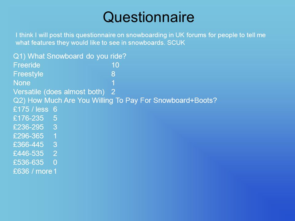 Questionnaire I think I will post this questionnaire on snowboarding in UK forums for people to tell me what features they would like to see in snowboards.