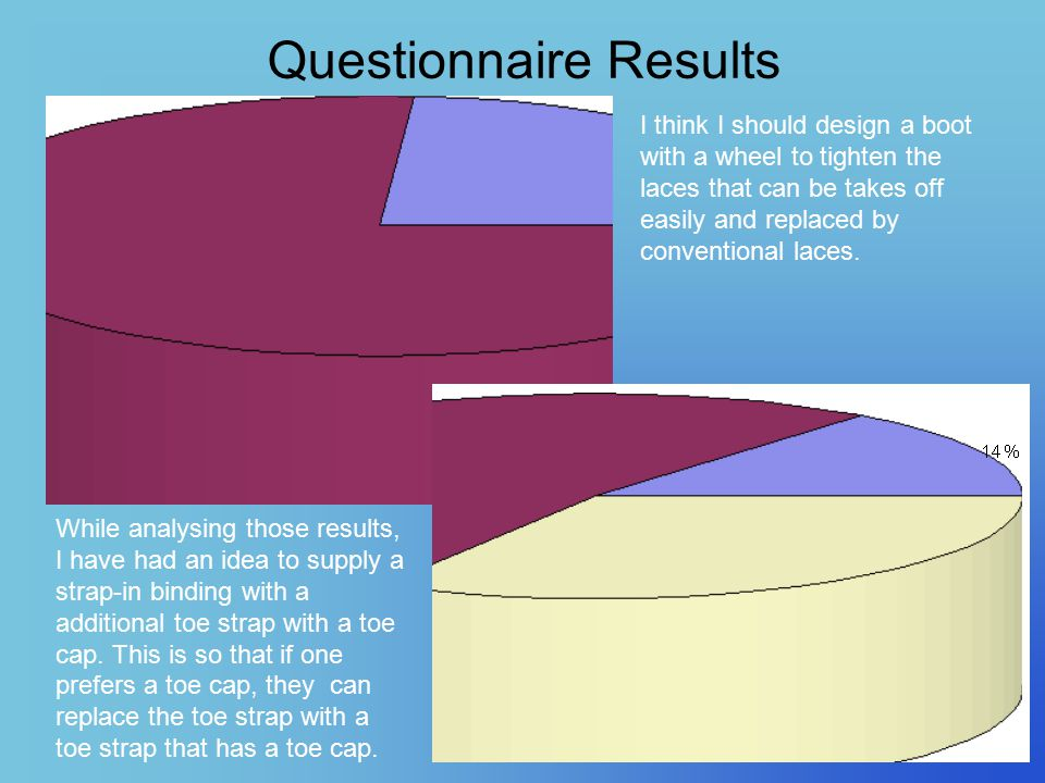 Questionnaire Results I think I should design a boot with a wheel to tighten the laces that can be takes off easily and replaced by conventional laces