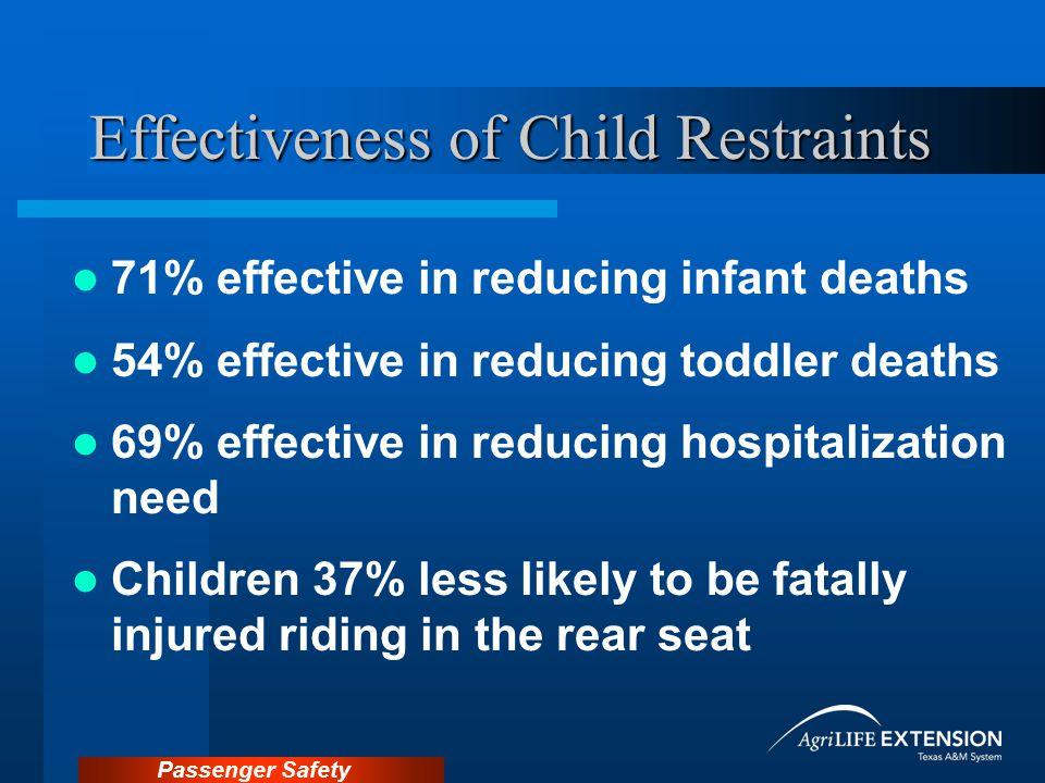 Passenger Safety Child Safety Seats – The 4 Steps