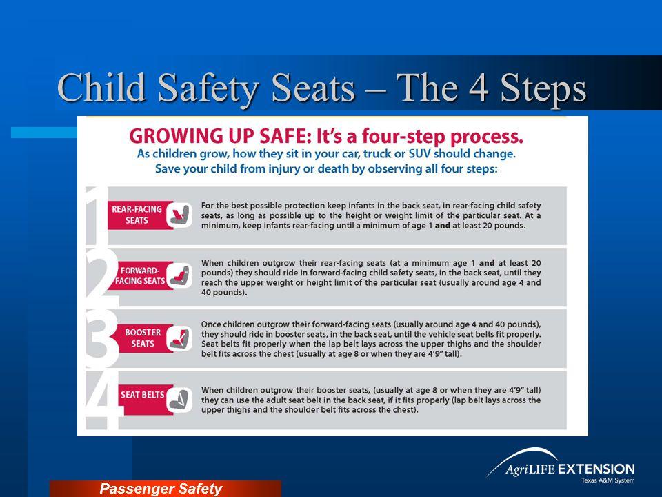 Passenger Safety Boosters 4 - 8+ years old and under 4'9 Types: –High back belt-positioning –Backless belt-positioning Boosters must be used with a lap and shoulder belt!