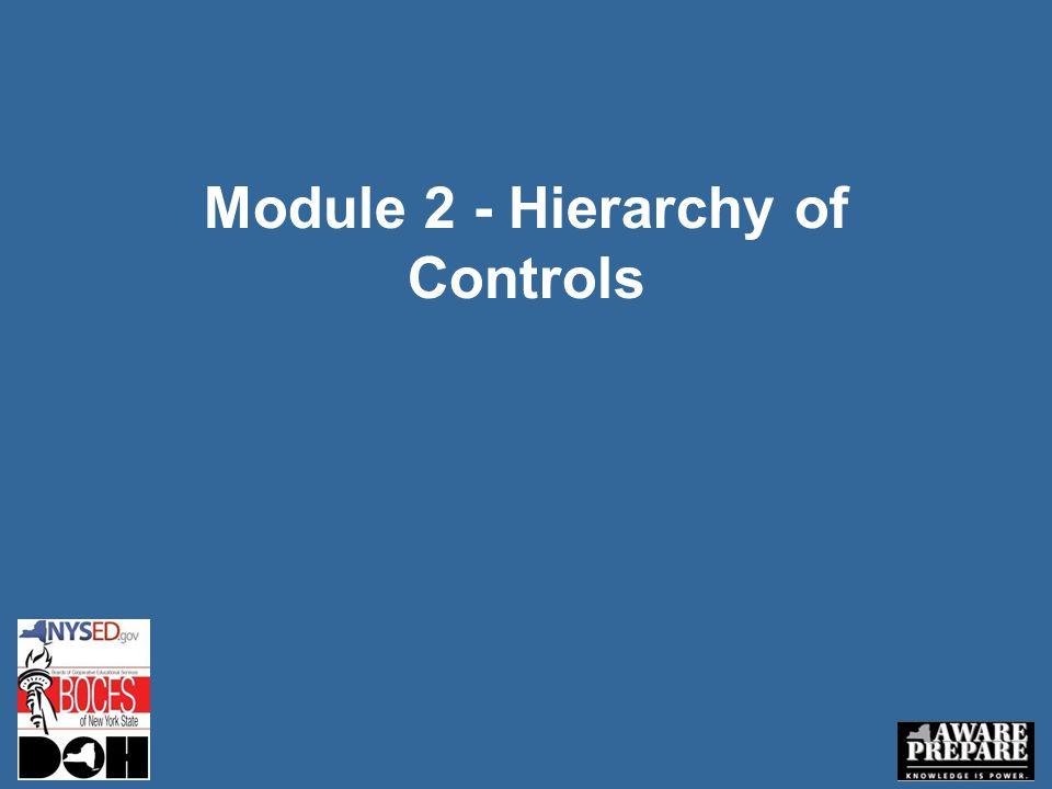 Module 2 - Hierarchy of Controls