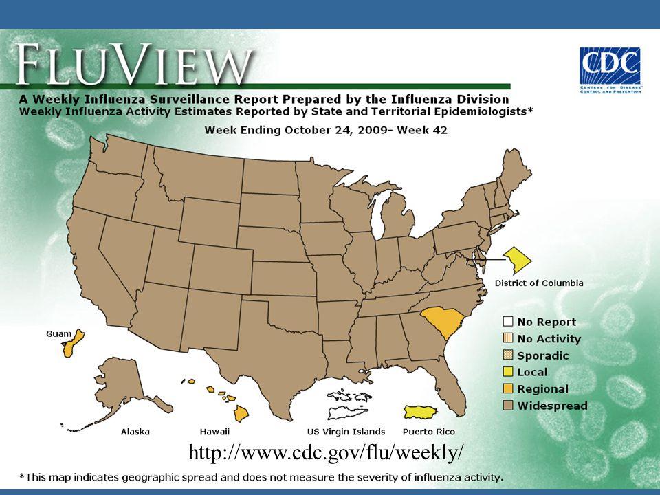 CDC Surveliance Report http://www.cdc.gov/flu/weekly/