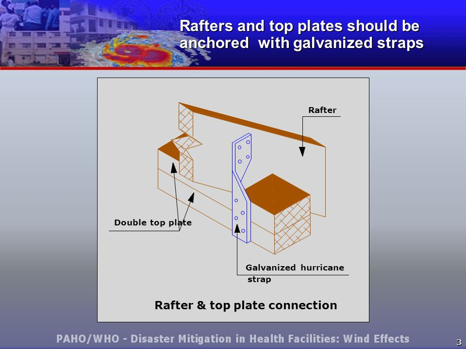 3 Rafters and top plates should be anchored with galvanized straps