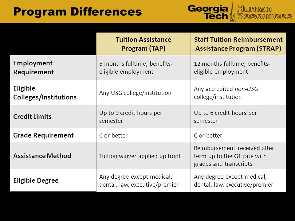 Program Differences Tuition Assistance Program (TAP) Staff Tuition Reimbursement Assistance Program (STRAP) Employment Requirement 6 months fulltime,