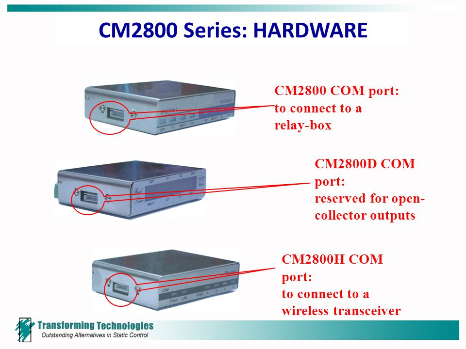 CM2800 Series: HARDWARE CM2800 COM port: to connect to a relay-box CM2800D COM port: reserved for open- collector outputs CM2800H COM port: to connect to a wireless transceiver