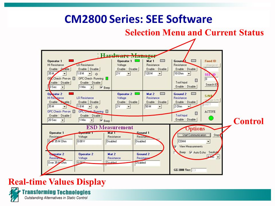 Selection Menu and Current Status CM2800 Series: SEE Software Real-time Values Display Control