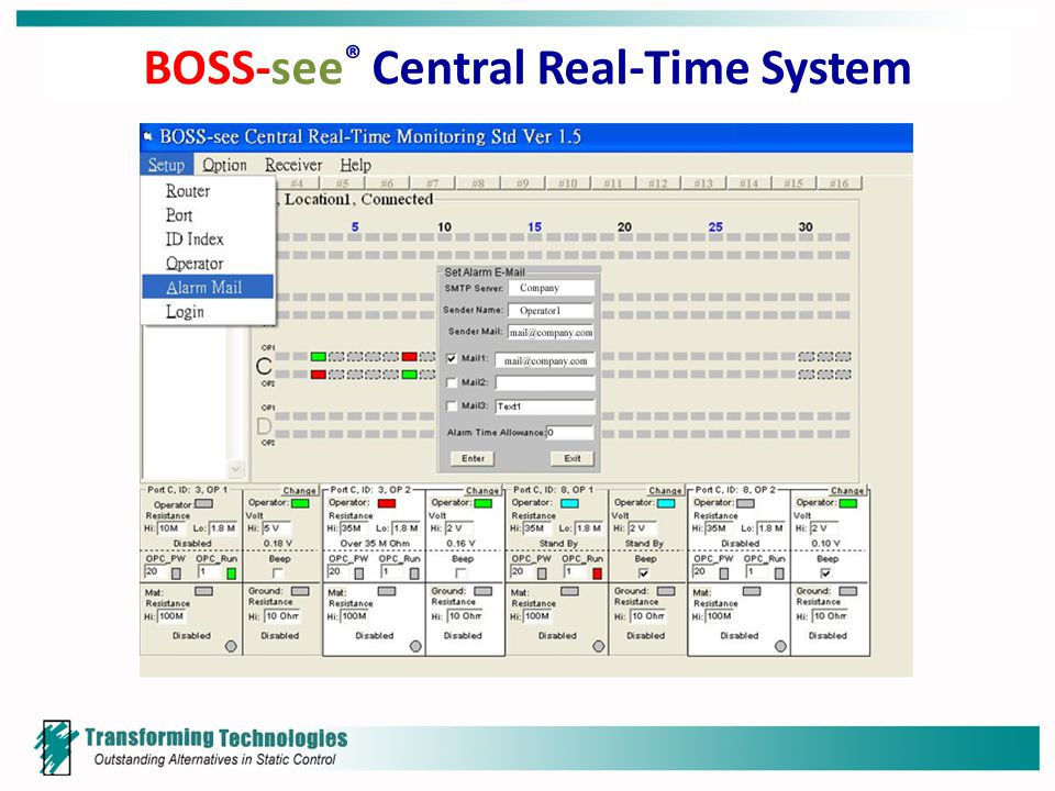 BOSS-see ® Central Real-Time System