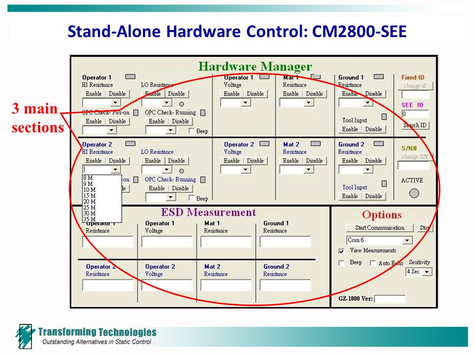 Stand-Alone Hardware Control: CM2800-SEE 3 main sections
