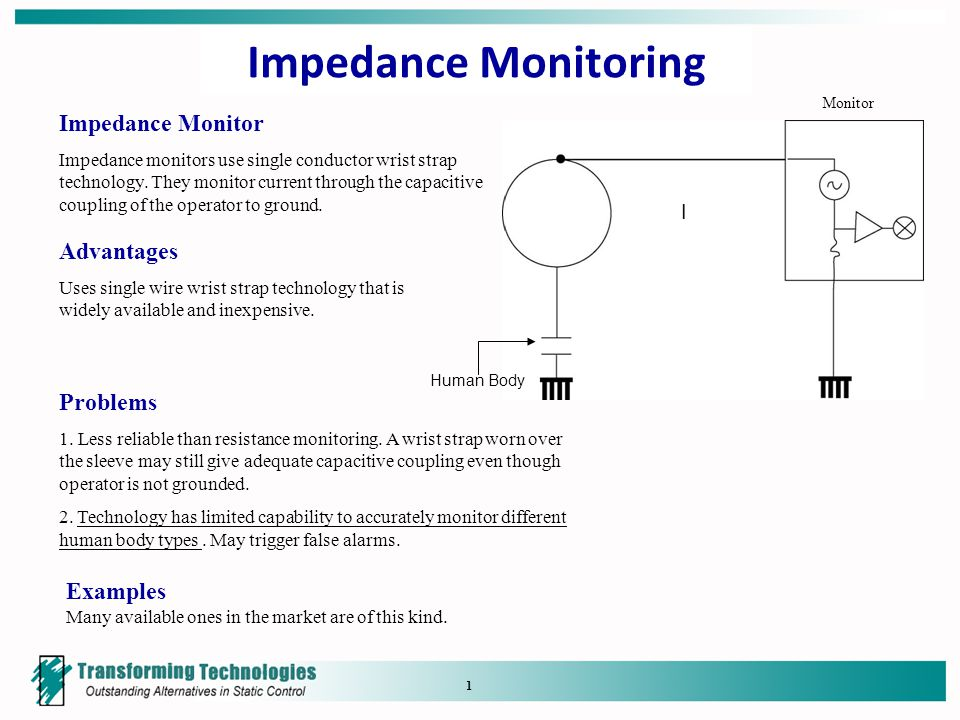 Proactive Workstation Ground Monitoring System Management Software