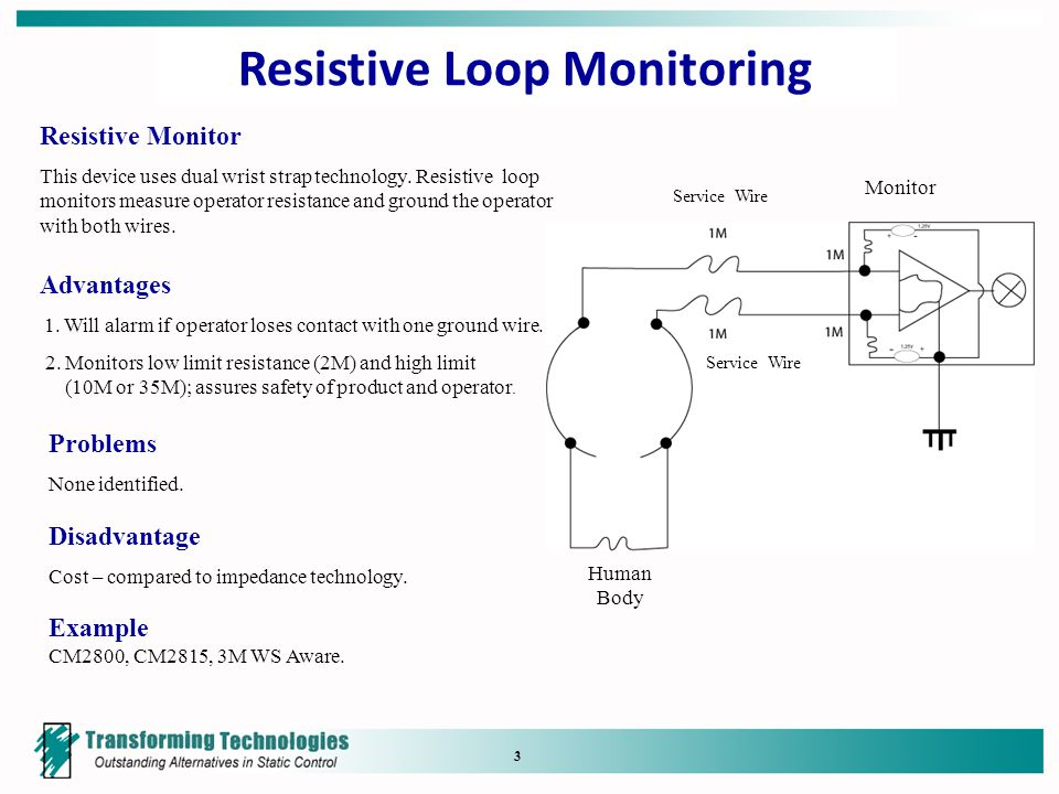 Resistive Monitor This device uses dual wrist strap technology.