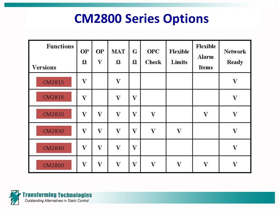 CM2800 Series Options CM2815 CM2816 CM2820 CM2830 CM2840 CM2800