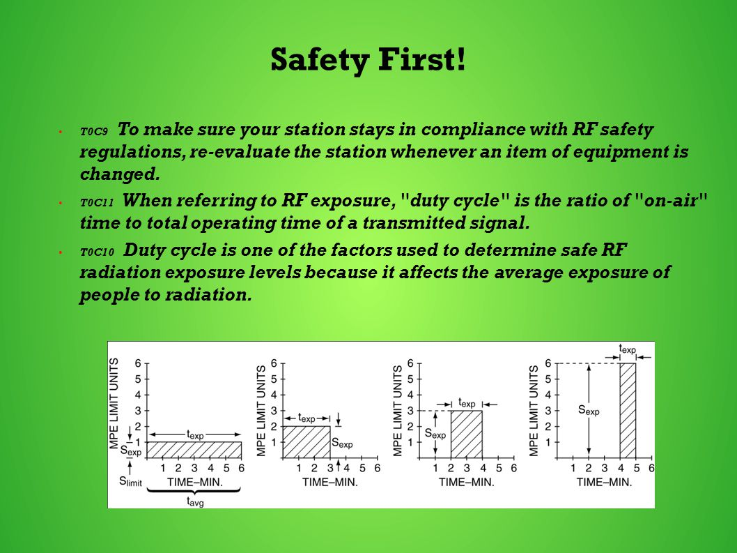Safety First! T0C9 To make sure your station stays in compliance with RF safety regulations, re-evaluate the station whenever an item of equipment is