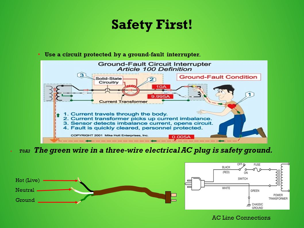 Safety First! Use a circuit protected by a ground-fault interrupter. T0A3 The green wire in a three-wire electrical AC plug is safety ground. Hot (Liv