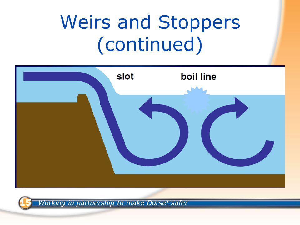 Working in partnership to make Dorset safer 15 Weirs and Stoppers (continued)