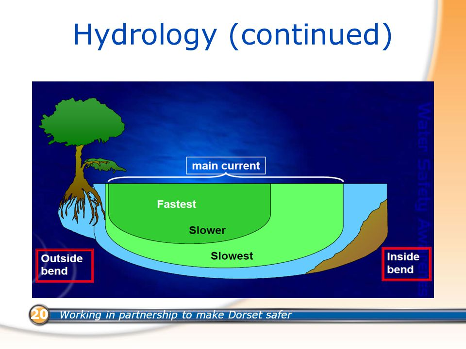 Working in partnership to make Dorset safer 20 Hydrology (continued)