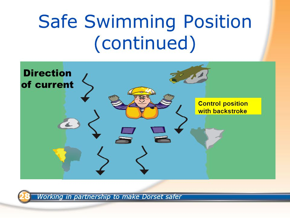 Working in partnership to make Dorset safer 28 Safe Swimming Position (continued) Direction of current Control position with backstroke