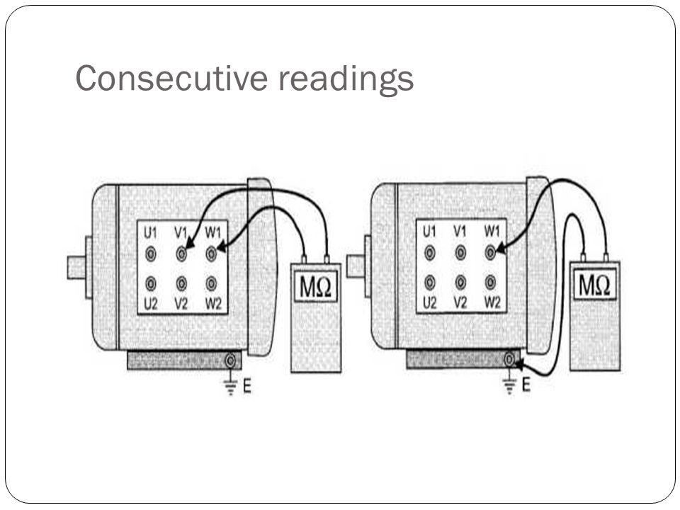 Consecutive readings
